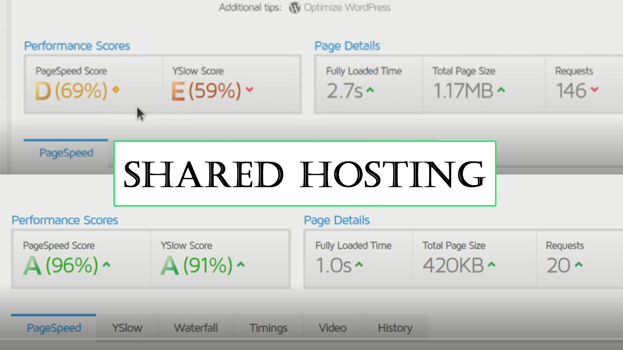 How to Speed Up WordPress on Shared Hosting