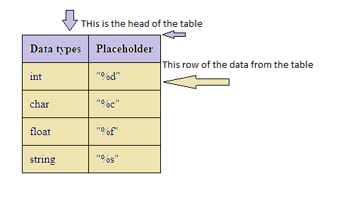 html two column table