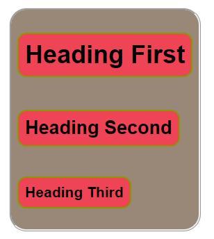 Use CSS code create elements around border
