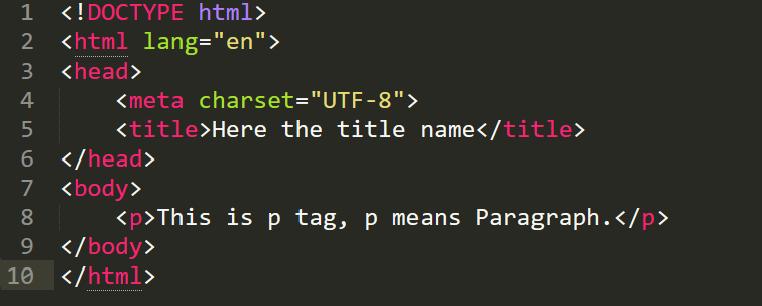 Anatomy of HTML document's code
